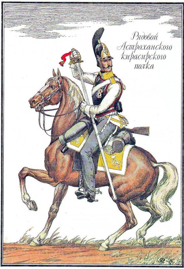 Мундиры полков русской армии в